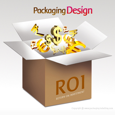 Packaging Design and Return-on-Investment (ROI)