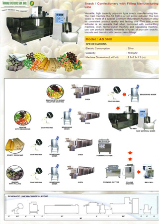 Snack / Confectionery with Filling Manufacturing Line