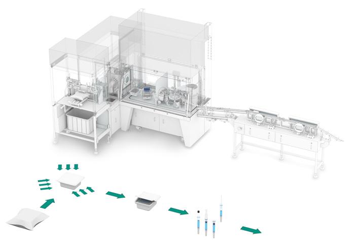 Filling Pre-Sterilized Containers