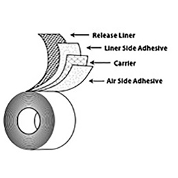 Medical Double Coated Tapes